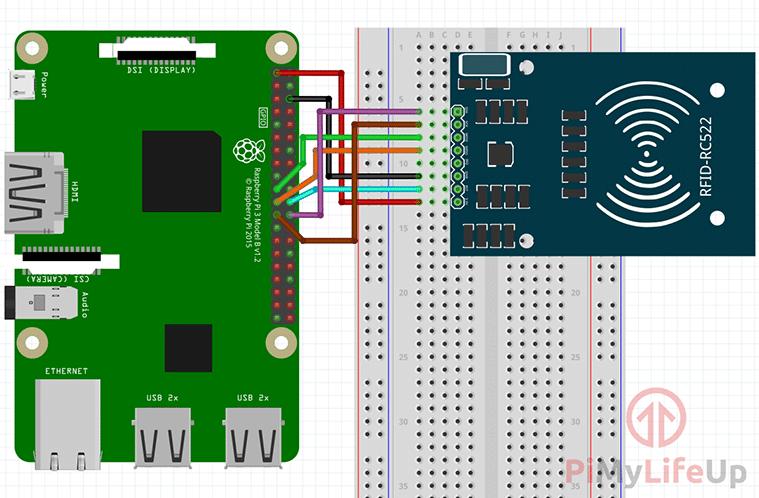 Raspberry Pi RFID Wiring Schematic