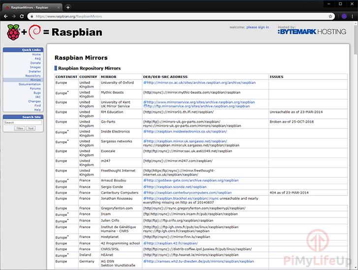 Raspbian Mirrors Screenshot