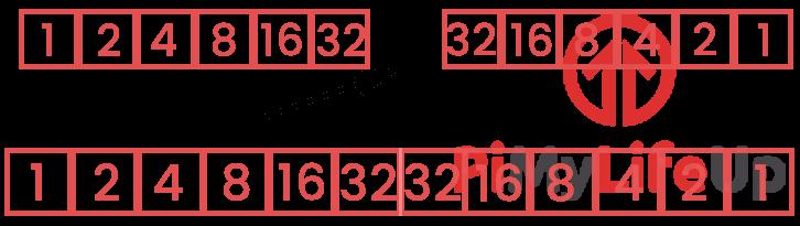 Arrays in Python concatenate diagram