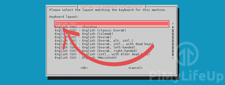 Raspberry Pi Keyboard Layout within Config